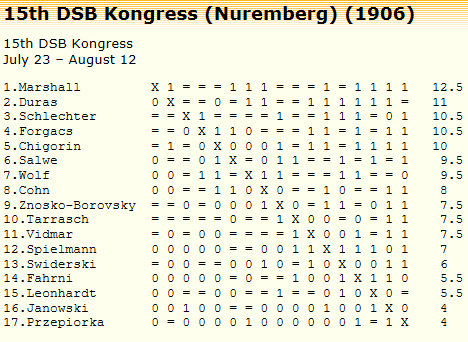 nuremberg1906