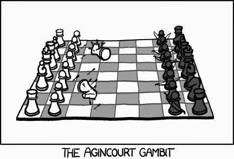 THE AGINCOURT GAMBIT