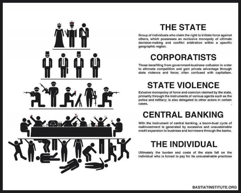 crony-socialism-768x614