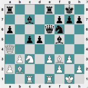 Ch Lithuania Vilnius  1983  Gavrikov V--Mochalov E.  White to play and win.