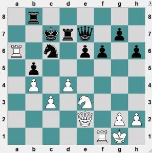 White to play and crush!
