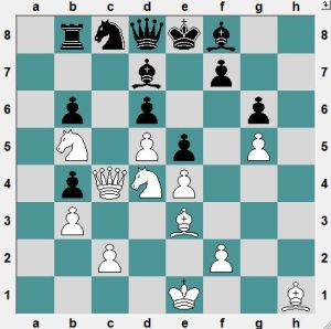 White had just played 22.Ned4!?  In the game Black played 22...exd4?! but was much worse after 23.Nc7+! and 24.Bxd4.  So how should Black play instead?