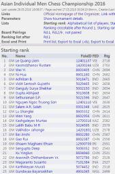 http://chess-results.com/tnr222019.aspx?lan=1