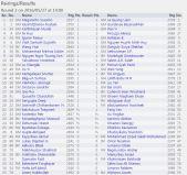 http://chess-results.com/tnr222019.aspx?lan=1&art=2&rd=2&wi=821