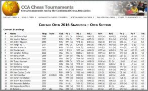 http://www.internationalchess.net/