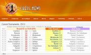 Rd 7 results from the popular site Chess-News