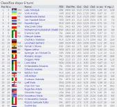 http://chess-results.com/tnr222081.aspx?lan=16&art=1&rd=6&flag=30&wi=821