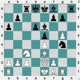 Bacrot-Sokolov,A. Yesterday. Black had just played 14...Ng4. White retreated his Bishop, 15.Bd2. My question is what is wrong with 15.RxN.