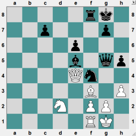 MITROPA Cup Prague 2016.6.21 Kollars, Dmitrij--Gazik, Viktor. Black is threatening to take on h3 with check. Probably the best defence is 28.h4!?, with a very unclear game. INSTEAD, wanting to win, White decided to complicate things...28.Nc4?! (see next diagram)
