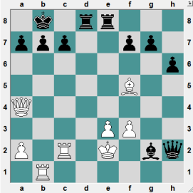 11th Edmonton GM 2016.6.19 Haessel, Dale R.--Findlay, Ian . Black had just played a real lemon , 23...Qxh2 , when virtually any reasonable move would have won the game. WHITE TO PLAY AND CRUSH!