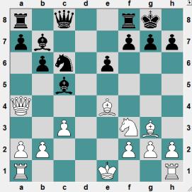 Is Bxh7+ good?