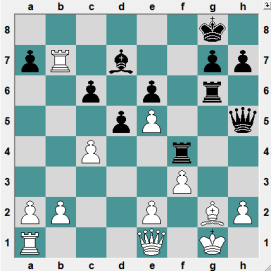 3rd Iasi Open ROU 2016.6.16 Itkis,B--Nevednichy,V. Position before Black's 23rd move. A wild and difficult game for both sides. The Black Bishop is attacked, while White's King appears safe enough: if23...Qh3 24.Qf2! Rh4 25.Kf1 and White is better! Black to play and CRUSH!