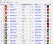http://chess-results.com/tnr211783.aspx?lan=1&art=2&rd=9&turdet=YES&flag=30&wi=984
