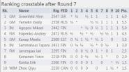 http://chess-results.com/tnr224231.aspx?lan=1&art=4&wi=821