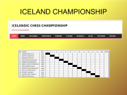 http://icelandicchesschampionship.com/