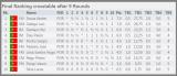 http://chess-results.com/tnr220482.aspx?lan=1&art=4&turdet=YES&flag=30&wi=984