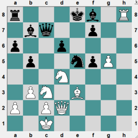 World Senior Teams +50 Radebeul GER 2016.6.27 Nunn, John --Denk, Adolf. Position after 22 moves. White is obviously on top. WHITE TO PLAY AND CRUSH!