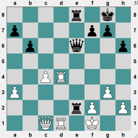 69th Russian Higher League Kolomna 2016.6.27 Oganian, Miran--Khairullin, Ildar. Position before Black's 28th move. Black has an obvious edge, but at first sight it is not clear if he can make progress. BLACK TO PLAY AND CRUSH!