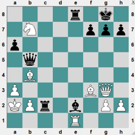 69th Russian Higher League Kolomna 2016.6.25 Vavulin, Maksim--Oparin, Grigoriy. Position before Black's 32nd move. Black to play and CRUSH!