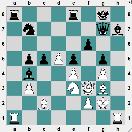 69th Russian Higher League Kolomna 2016.6.28 Kokarev, Dmitry--Alekseenko, Kirill. Position after 33 moves. WHITE TO PLAY AND CRUSH!