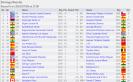 http://chess-results.com/tnr220170.aspx?lan=1